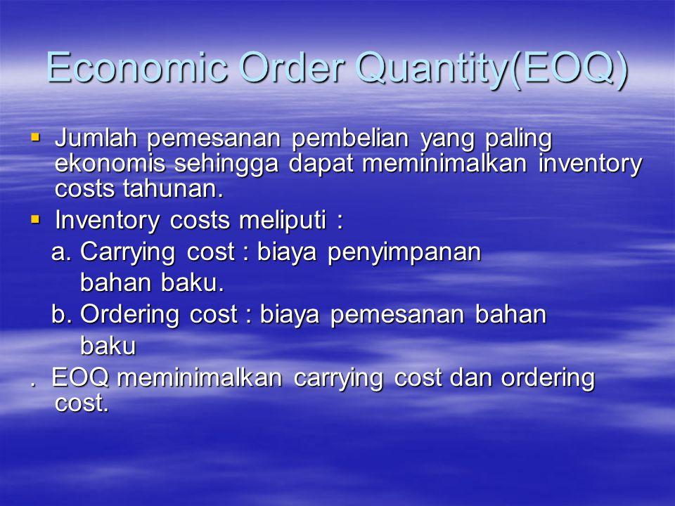 Economic Order Quantity(EOQ)  Jumlah pemesanan pembelian yang paling ekonomis sehingga dapat meminimalkan inventory costs tahunan.  Inventory costs