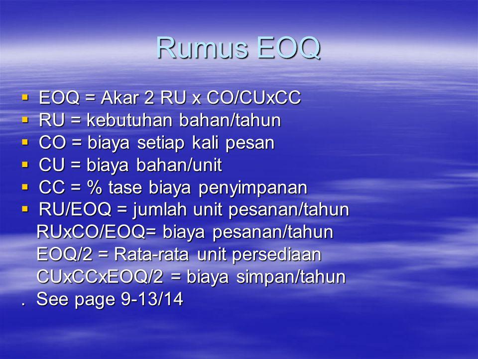 Rumus EOQ  EOQ = Akar 2 RU x CO/CUxCC  RU = kebutuhan bahan/tahun  CO = biaya setiap kali pesan  CU = biaya bahan/unit  CC = % tase biaya penyimpanan  RU/EOQ = jumlah unit pesanan/tahun RUxCO/EOQ= biaya pesanan/tahun RUxCO/EOQ= biaya pesanan/tahun EOQ/2 = Rata-rata unit persediaan EOQ/2 = Rata-rata unit persediaan CUxCCxEOQ/2 = biaya simpan/tahun CUxCCxEOQ/2 = biaya simpan/tahun.