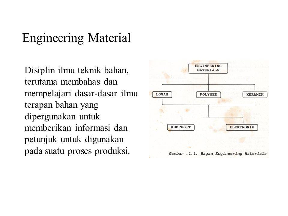 Engineering Material Disiplin ilmu teknik bahan, terutama membahas dan mempelajari dasar-dasar ilmu terapan bahan yang dipergunakan untuk memberikan i