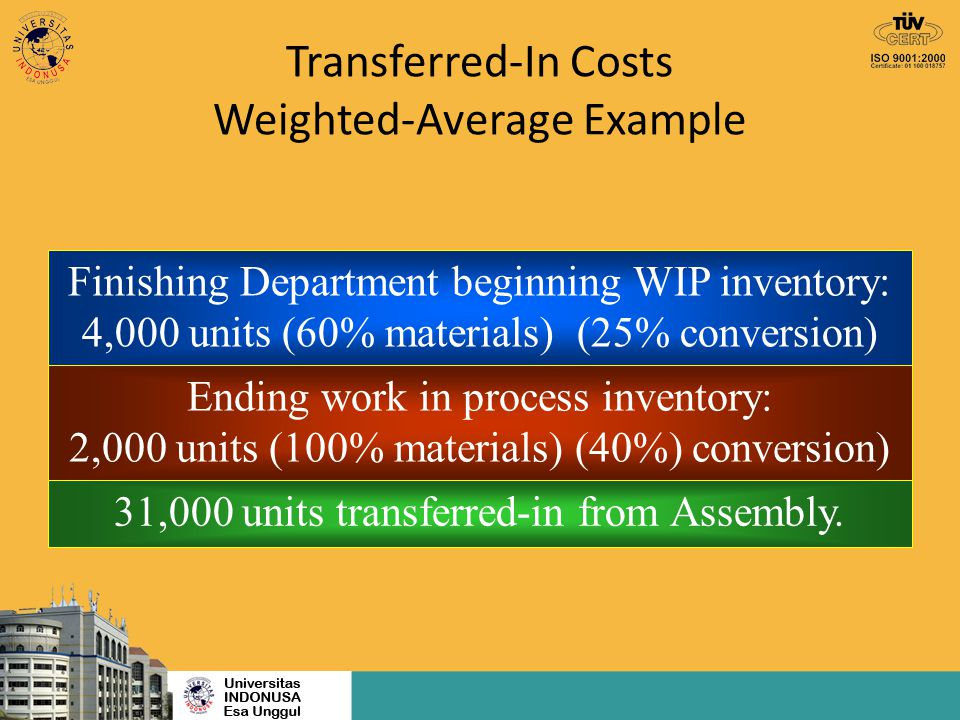 Transferred-In Costs Weighted-Average Example Finishing Department beginning WIP inventory: 4,000 units (60% materials) (25% conversion) Ending work i