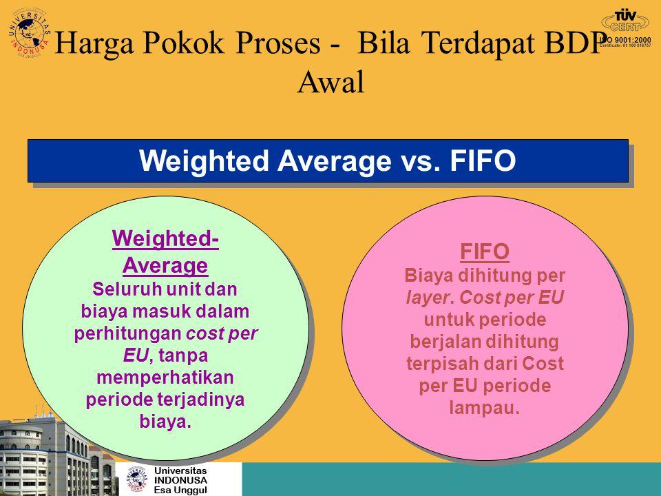 Contoh Weighted-Average Method Berikut data dariCooking Department – Binus Foods, suatu perusahaan makanan kaleng BDP Awal 5,000 unit 100% bahan baku 40% biaya konversi Produk dimulai (started): 28,000 units BDP Akhir: 2,000 unit 100% bahan baku 50% biaya konversi