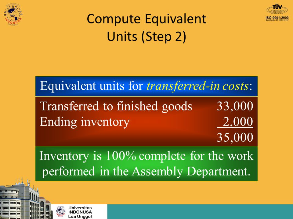 Compute Equivalent Units (Step 2) Equivalent units for transferred-in costs: Transferred to finished goods33,000 Ending inventory 2,000 35,000 Invento