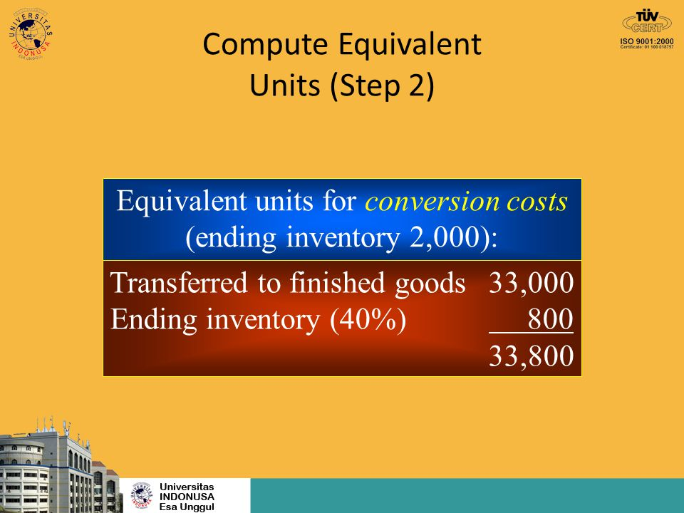Compute Equivalent Units (Step 2) Equivalent units for conversion costs (ending inventory 2,000): Transferred to finished goods33,000 Ending inventory