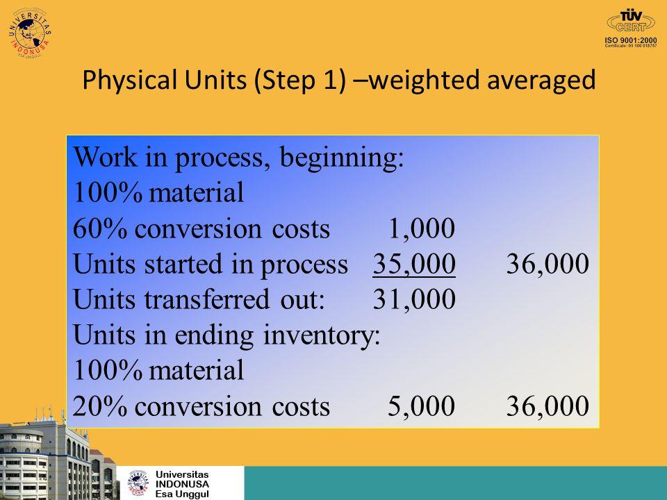 Contoh Weighted-Average Method Physical Units BDP Awal 5,000 Started28,000 Unit masuk proses:33,000 BDP Akhir 2,000 Produk Jadi31,000 Tahap 1