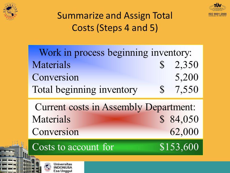 Langkah 3: Skedule Unit Produk Equivalen (UPE) Equiv Pr Unit BB…………. BTK …………. BOP………….