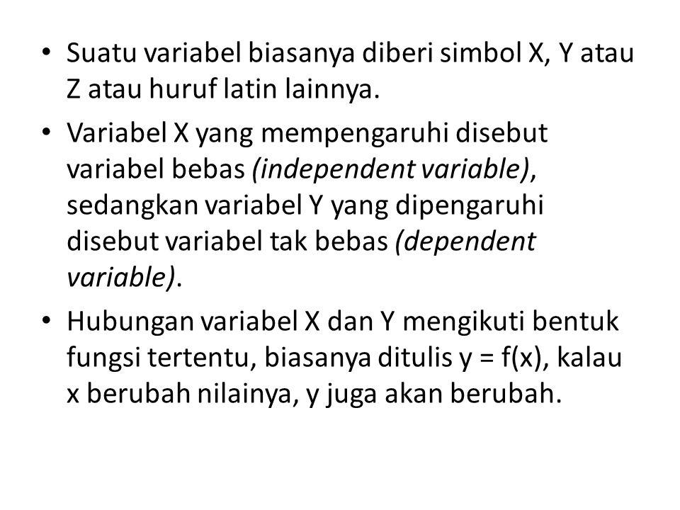 Suatu variabel biasanya diberi simbol X, Y atau Z atau huruf latin lainnya. Variabel X yang mempengaruhi disebut variabel bebas (independent variable)