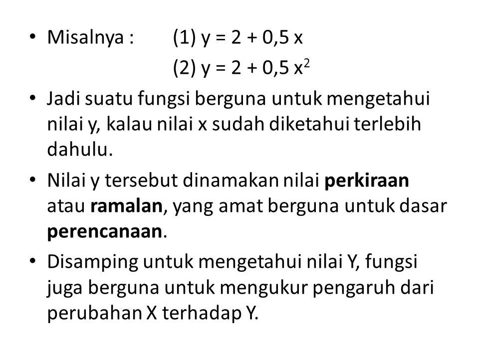 Misalnya : (1) y = 2 + 0,5 x (2) y = 2 + 0,5 x 2 Jadi suatu fungsi berguna untuk mengetahui nilai y, kalau nilai x sudah diketahui terlebih dahulu. Ni