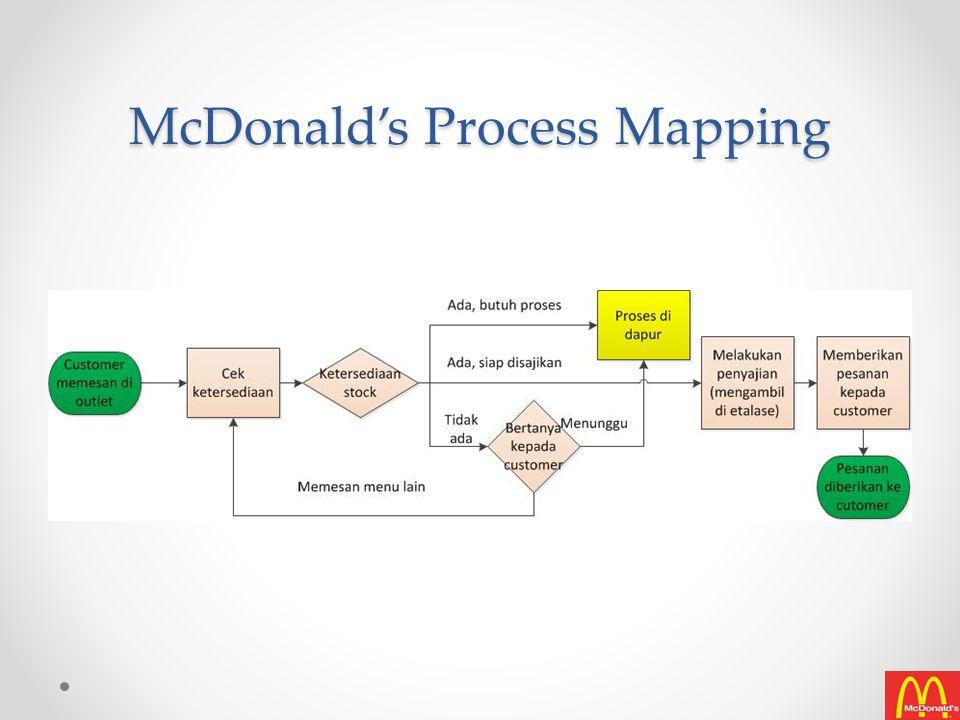 McDonald's Process Mapping