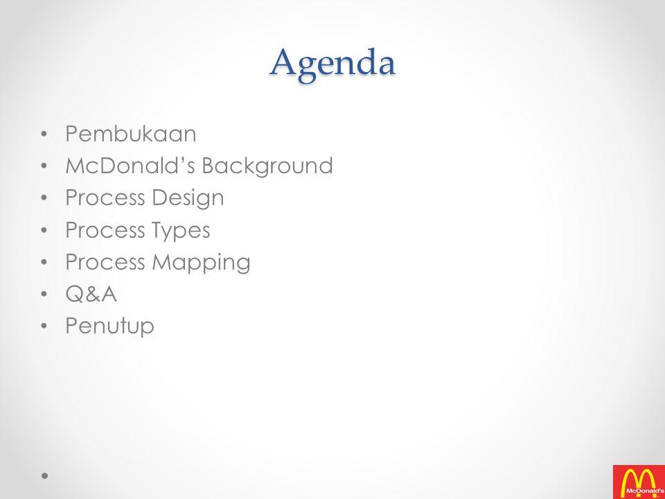 Agenda Pembukaan McDonald's Background Process Design Process Types Process Mapping Q&A Penutup