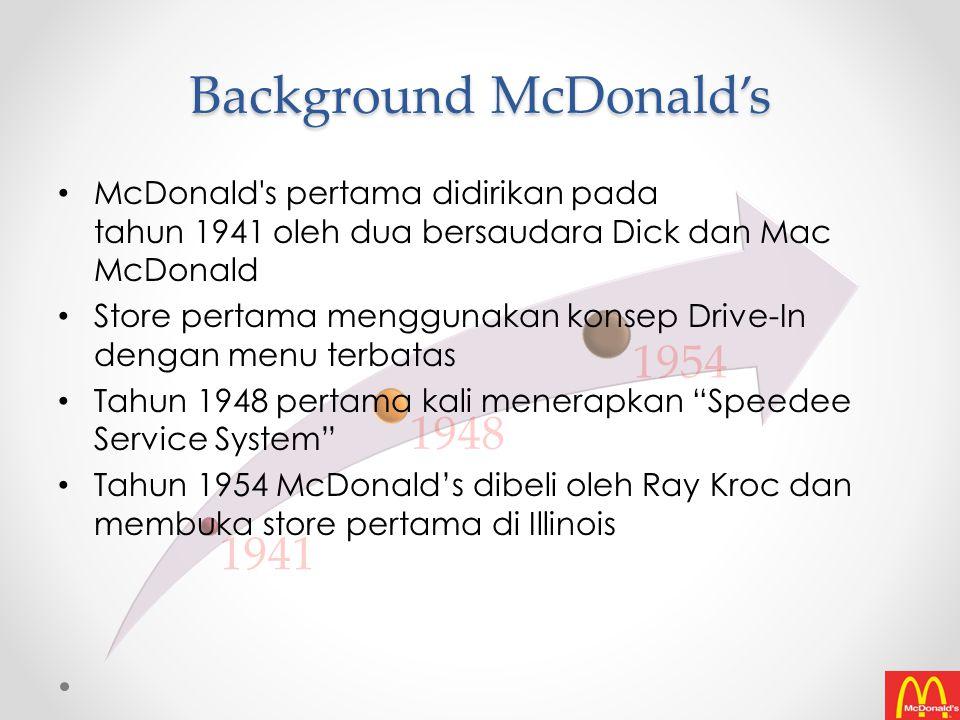 1941 1948 1954 Background McDonald's McDonald s pertama didirikan pada tahun 1941 oleh dua bersaudara Dick dan Mac McDonald Store pertama menggunakan konsep Drive-In dengan menu terbatas Tahun 1948 pertama kali menerapkan Speedee Service System Tahun 1954 McDonald's dibeli oleh Ray Kroc dan membuka store pertama di Illinois