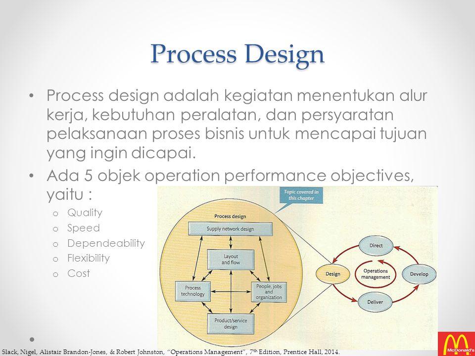 Process Design Process design adalah kegiatan menentukan alur kerja, kebutuhan peralatan, dan persyaratan pelaksanaan proses bisnis untuk mencapai tujuan yang ingin dicapai.