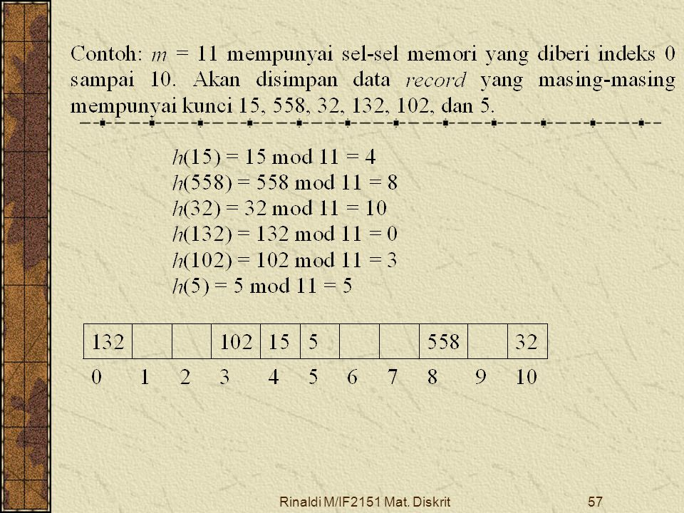 Rinaldi M/IF2151 Mat. Diskrit57