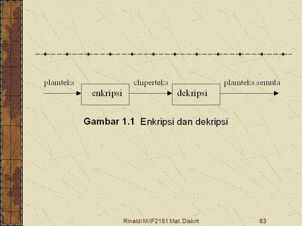 Rinaldi M/IF2151 Mat. Diskrit63