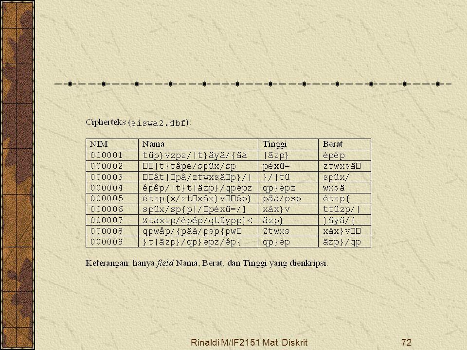 Rinaldi M/IF2151 Mat. Diskrit72