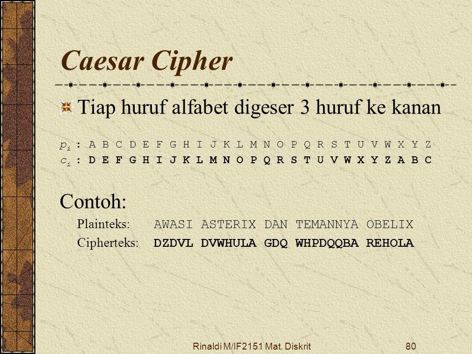 Rinaldi M/IF2151 Mat. Diskrit80 Caesar Cipher Tiap huruf alfabet digeser 3 huruf ke kanan p i : A B C D E F G H I J K L M N O P Q R S T U V W X Y Z c