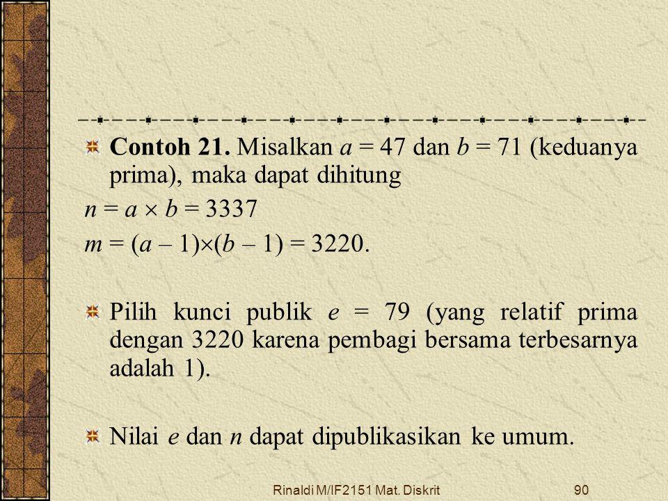 Rinaldi M/IF2151 Mat. Diskrit90 Contoh 21. Misalkan a = 47 dan b = 71 (keduanya prima), maka dapat dihitung n = a  b = 3337 m = (a – 1)  (b – 1) = 3