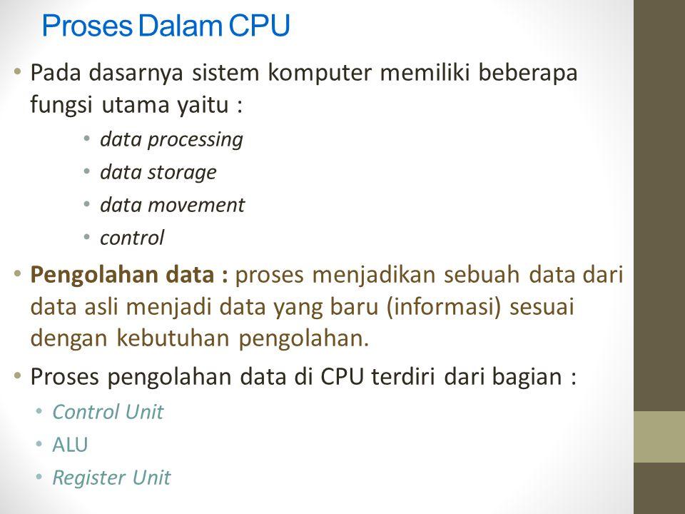 Proses Dalam CPU Pada dasarnya sistem komputer memiliki beberapa fungsi utama yaitu : data processing data storage data movement control Pengolahan da