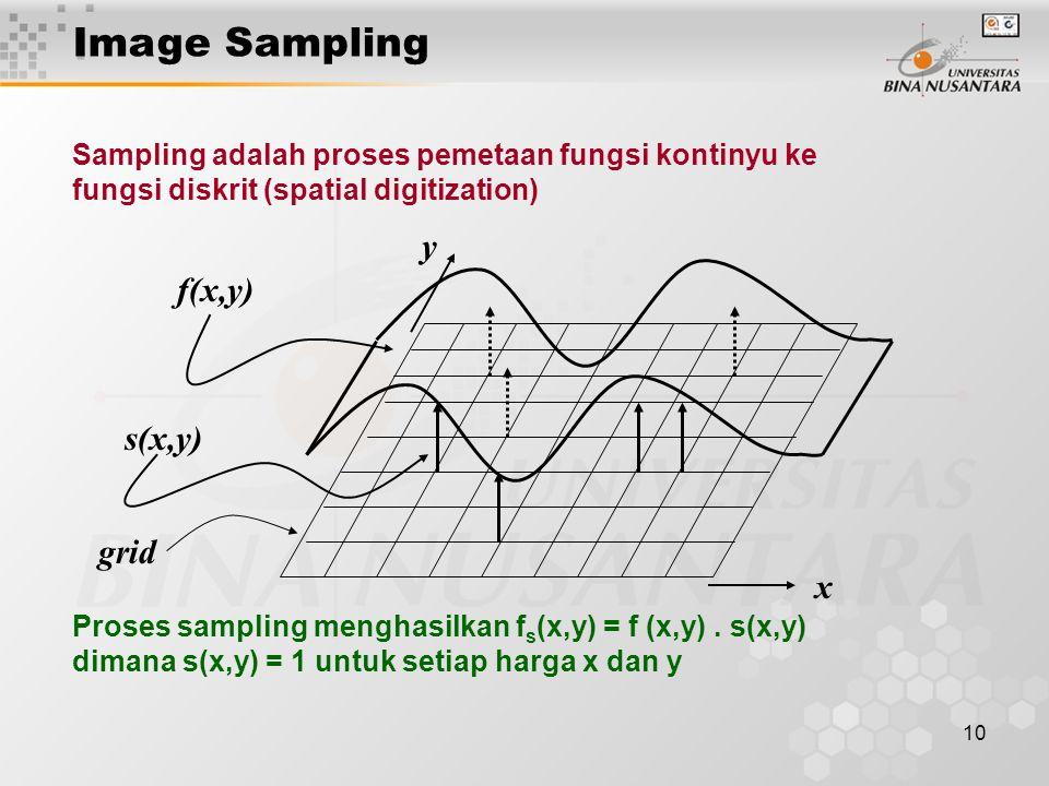 10 Sampling adalah proses pemetaan fungsi kontinyu ke fungsi diskrit (spatial digitization) x y f(x,y) s(x,y) Proses sampling menghasilkan f s (x,y) = f (x,y).