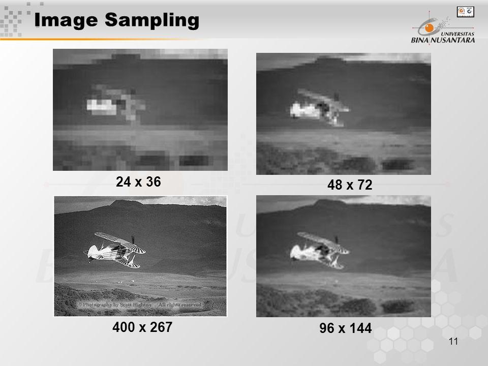 11 24 x 36 400 x 267 96 x 144 48 x 72 Image Sampling