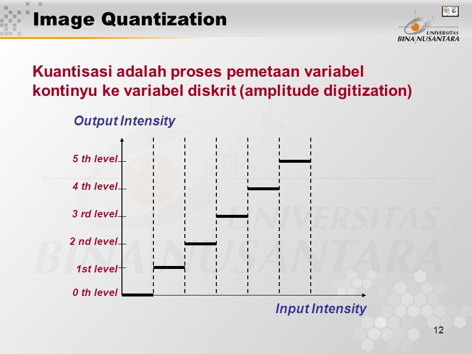 12 3 rd level 2 nd level 1st level 0 th level Input Intensity 5 th level 4 th level Output Intensity Kuantisasi adalah proses pemetaan variabel kontinyu ke variabel diskrit (amplitude digitization) Image Quantization