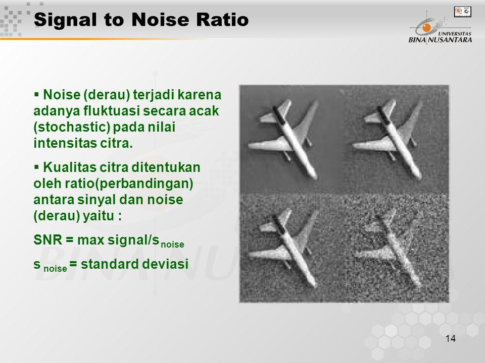 14  Noise (derau) terjadi karena adanya fluktuasi secara acak (stochastic) pada nilai intensitas citra.