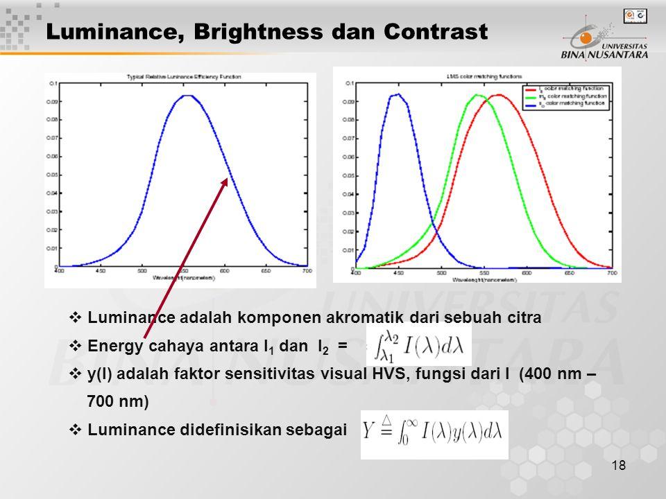 18  Luminance adalah komponen akromatik dari sebuah citra  Energy cahaya antara l 1 dan l 2 =  y(l) adalah faktor sensitivitas visual HVS, fungsi dari l (400 nm – 700 nm)  Luminance didefinisikan sebagai Luminance, Brightness dan Contrast