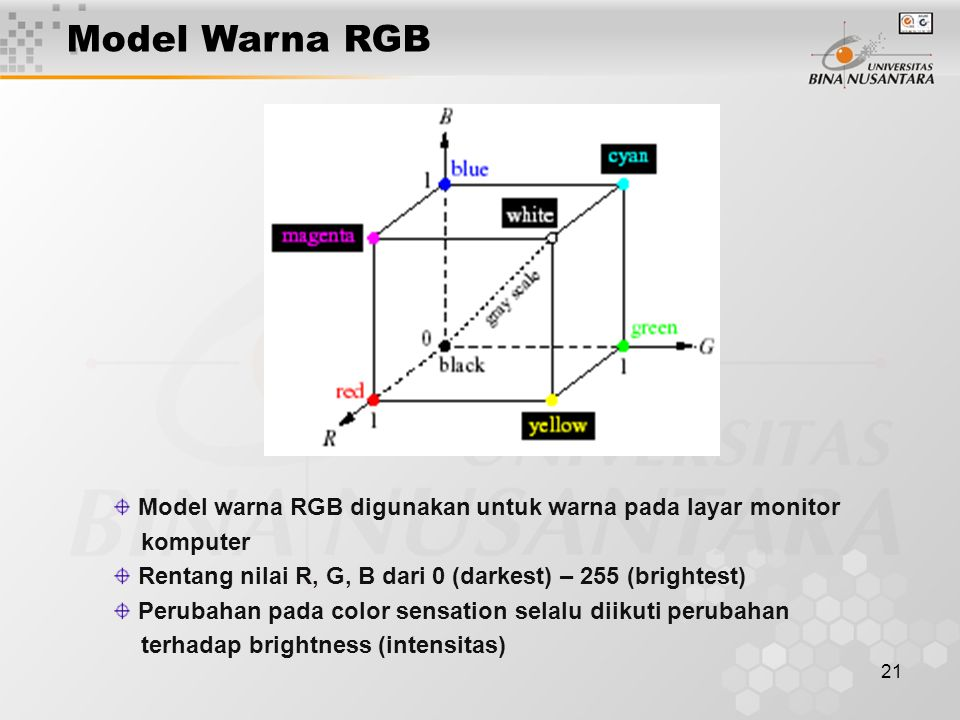 21 Model warna RGB digunakan untuk warna pada layar monitor komputer Rentang nilai R, G, B dari 0 (darkest) – 255 (brightest) Perubahan pada color sensation selalu diikuti perubahan terhadap brightness (intensitas) Model Warna RGB