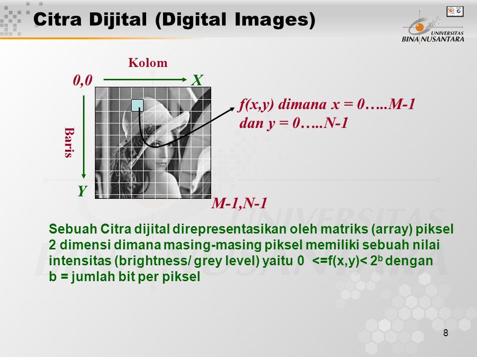 8 Kolom Baris Sebuah Citra dijital direpresentasikan oleh matriks (array) piksel 2 dimensi dimana masing-masing piksel memiliki sebuah nilai intensitas (brightness/ grey level) yaitu 0 <=f(x,y)< 2 b dengan b = jumlah bit per piksel f(x,y) dimana x = 0…..M-1 dan y = 0…..N-1 X Y 0,0 M-1,N-1 Citra Dijital (Digital Images)