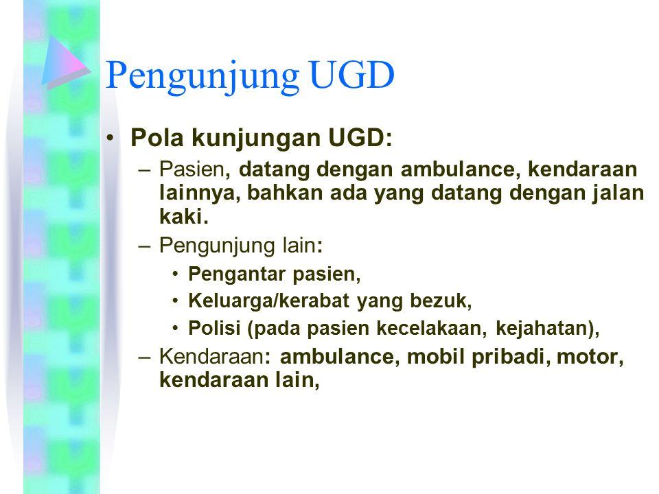 Kondisi Pasien Umum dan Penyimpangan Pada umumnya pasien UGD, adalah pasien yang tidak mampu jalan sendiri, memerlukan pertolongan orang lain, sehingga perlu ada troley pasien EMG, kursi roda, tongkat dll.