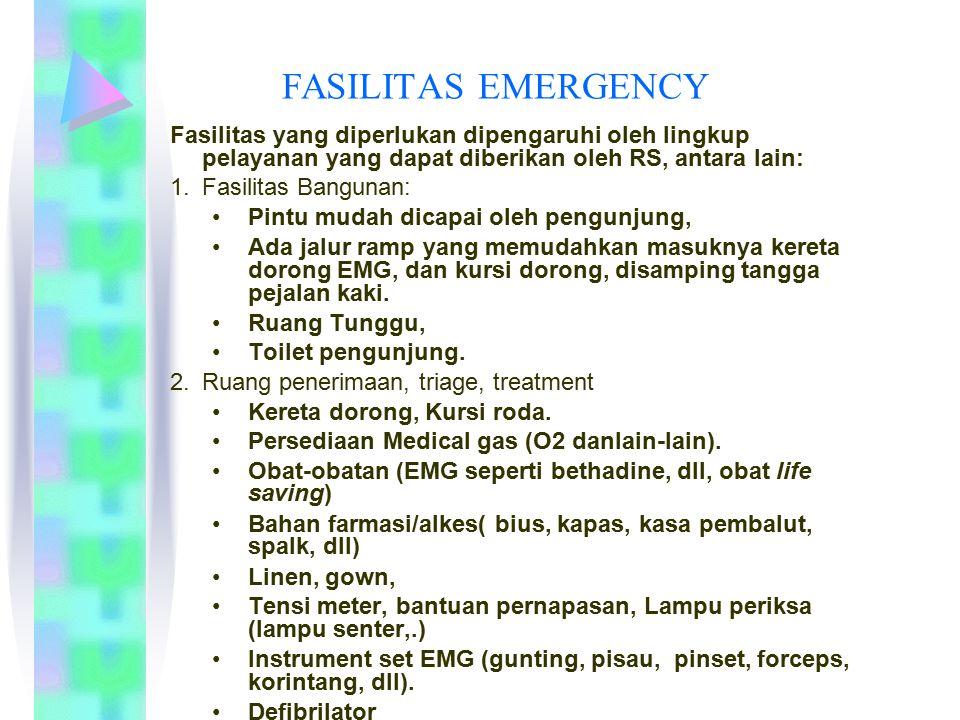 1.Ruang Observasi, one-day care: 1.Bed pasien, mayo table, bed side cabinet, tangga, kursi / stool, 2.Monitor jantung, pressure, temperatur, Respirator, 3.Tensimeter, 4.Ventilator, 5.Defibrilator.