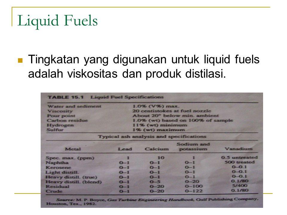 Liquid Fuels Tingkatan yang digunakan untuk liquid fuels adalah viskositas dan produk distilasi.