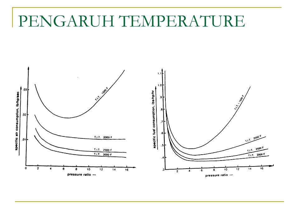 Harga Material GAS TURBINES Temperature tinggi Material mahal Memerlukan metode pendinginan yang baik Menurunkan biaya material Tegangan, temperature, dan korosi