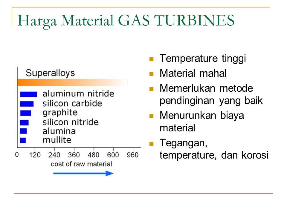 Karakteristik pada GAS TURBINE Creep/rupture  Deformasi yang terjadi akibat temperatur tinggi dan pembebanan konstan