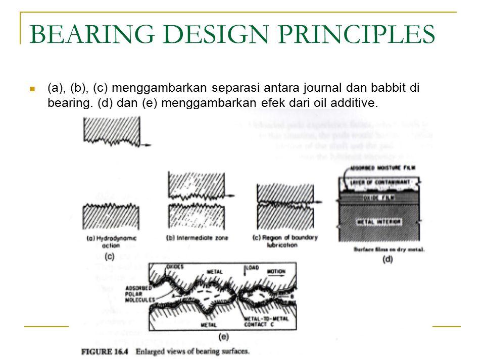 BEARING DESIGN PRINCIPLES (a), (b), (c) menggambarkan separasi antara journal dan babbit di bearing.