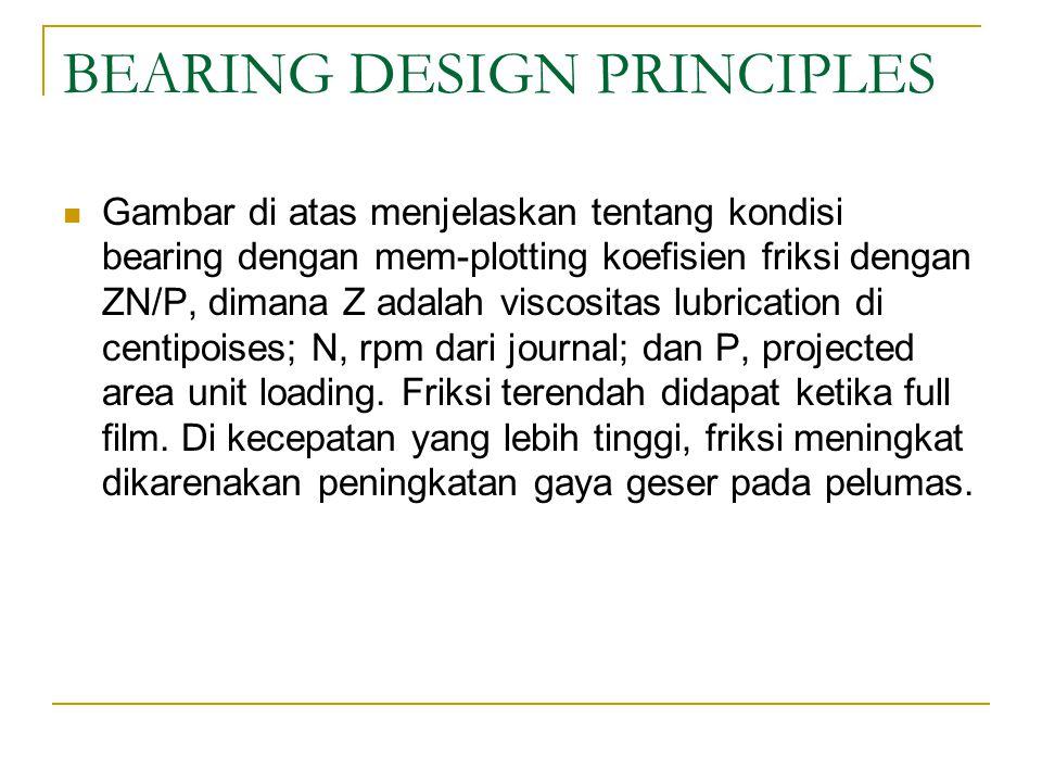 BEARING DESIGN PRINCIPLES Gambar di atas menjelaskan tentang kondisi bearing dengan mem-plotting koefisien friksi dengan ZN/P, dimana Z adalah viscositas lubrication di centipoises; N, rpm dari journal; dan P, projected area unit loading.