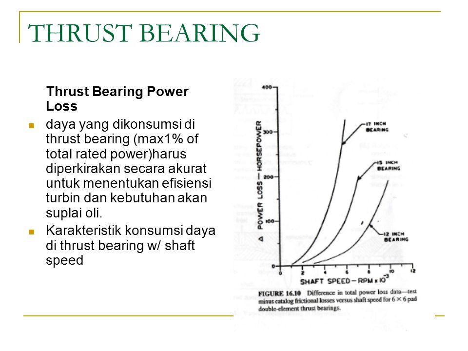 THRUST BEARING Thrust Bearing Power Loss daya yang dikonsumsi di thrust bearing (max1% of total rated power)harus diperkirakan secara akurat untuk menentukan efisiensi turbin dan kebutuhan akan suplai oli.