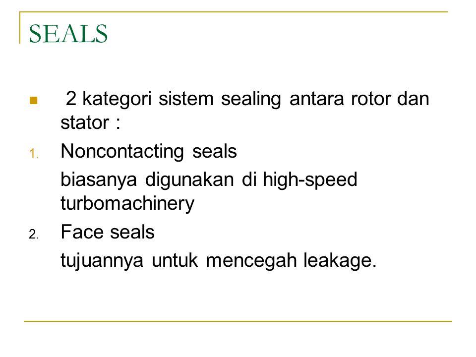 SEALS 2 kategori sistem sealing antara rotor dan stator : 1.