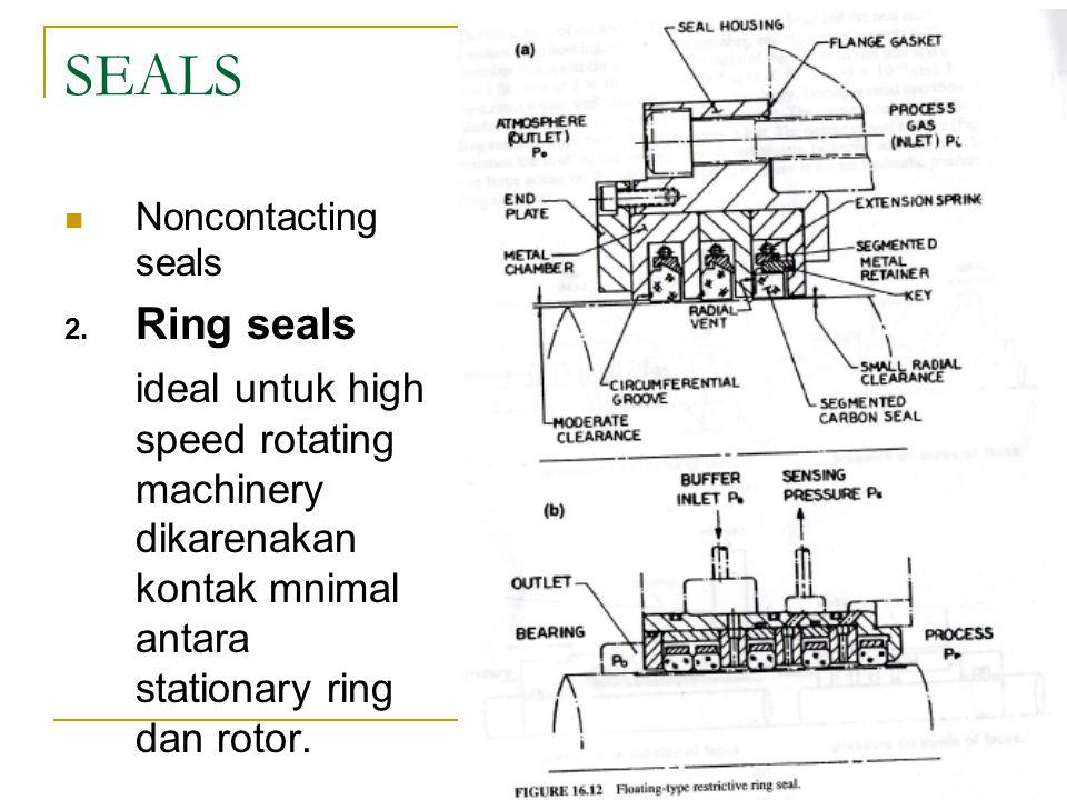 SEALS Noncontacting seals 2.