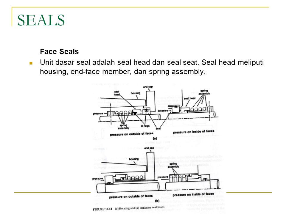 SEALS Face Seals Unit dasar seal adalah seal head dan seal seat.