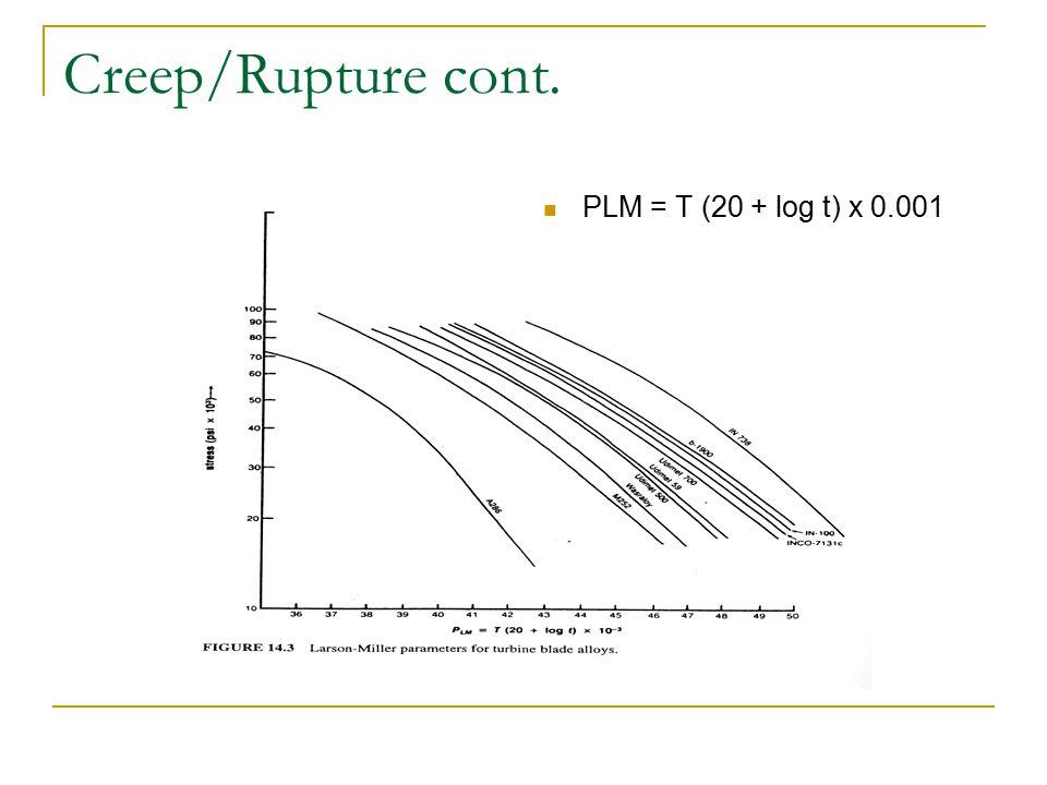 Creep/Rupture cont. PLM = T (20 + log t) x 0.001