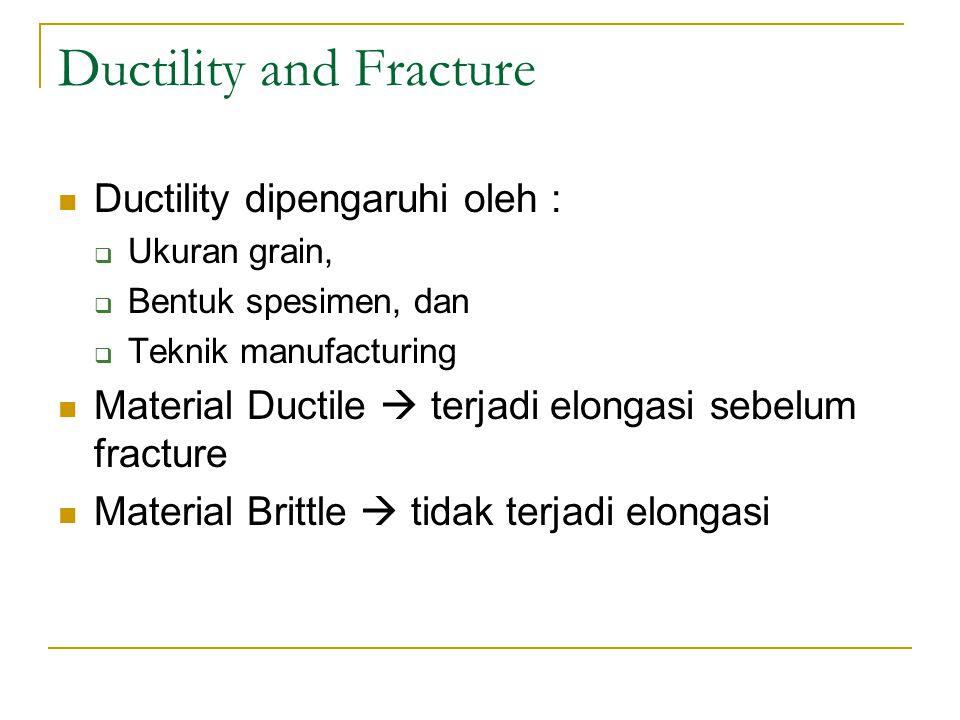 Ductility and Fracture Ductility dipengaruhi oleh :  Ukuran grain,  Bentuk spesimen, dan  Teknik manufacturing Material Ductile  terjadi elongasi sebelum fracture Material Brittle  tidak terjadi elongasi