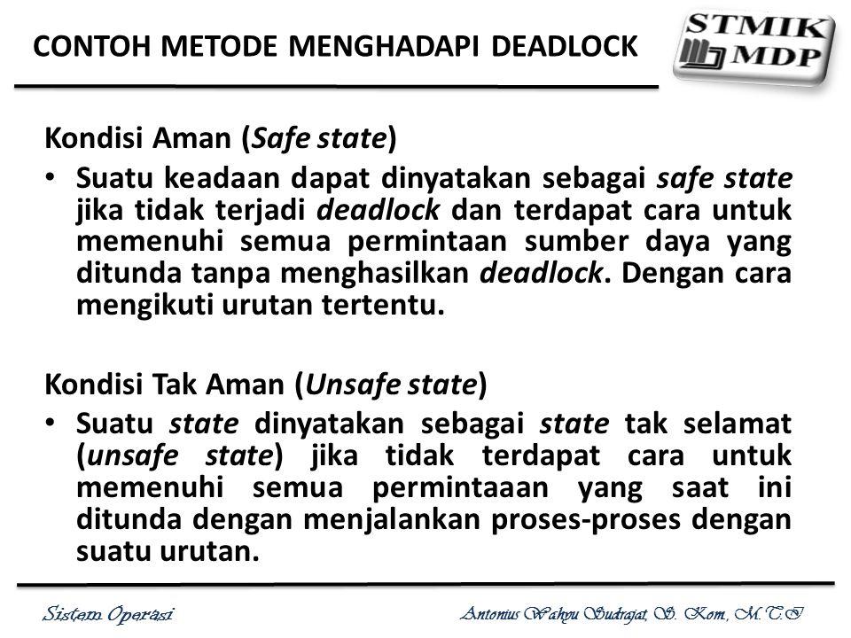 Sistem Operasi Antonius Wahyu Sudrajat, S. Kom., M.T.I CONTOH METODE MENGHADAPI DEADLOCK Kondisi Aman (Safe state) Suatu keadaan dapat dinyatakan seba
