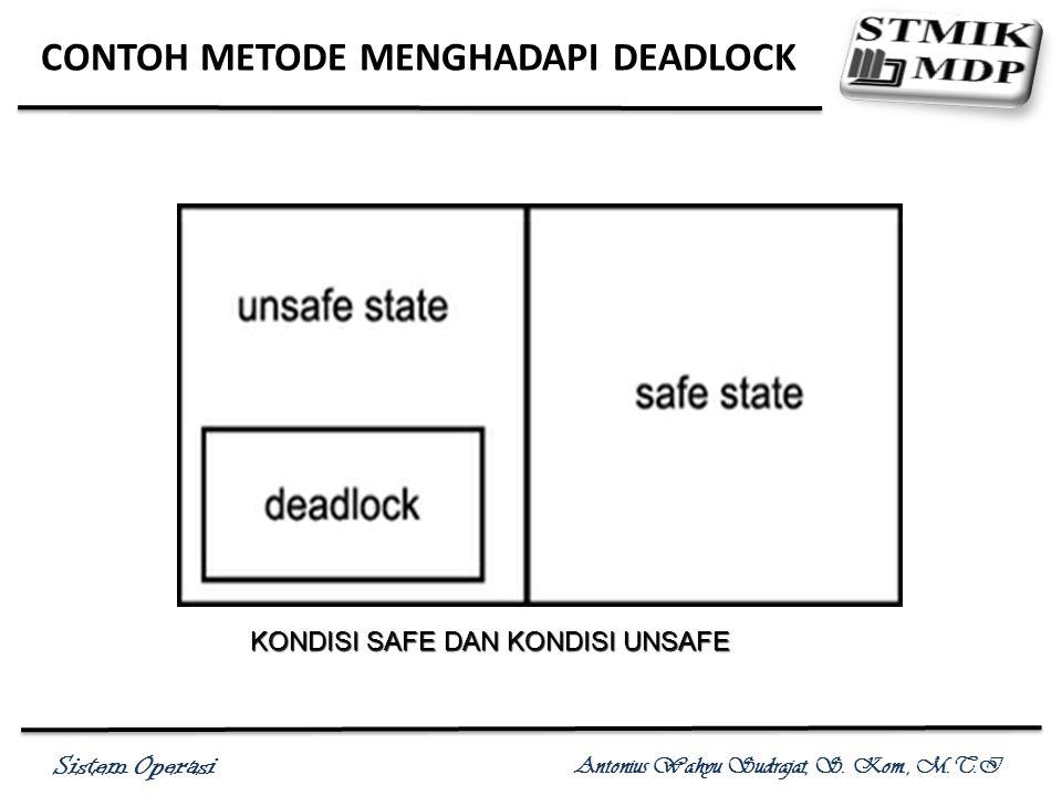 Sistem Operasi Antonius Wahyu Sudrajat, S. Kom., M.T.I CONTOH METODE MENGHADAPI DEADLOCK KONDISI SAFE DAN KONDISI UNSAFE