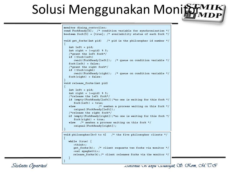Sistem Operasi Antonius Wahyu Sudrajat, S. Kom., M.T.I Solusi Menggunakan Monitor