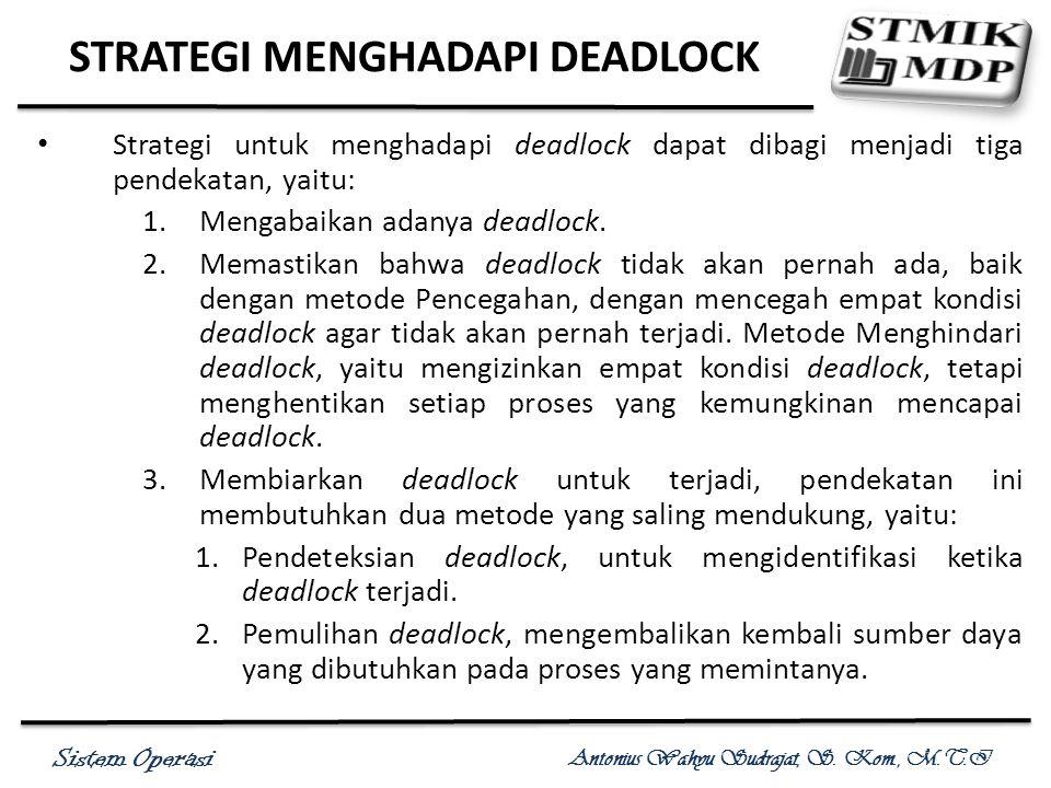 Sistem Operasi Antonius Wahyu Sudrajat, S. Kom., M.T.I STRATEGI MENGHADAPI DEADLOCK Strategi untuk menghadapi deadlock dapat dibagi menjadi tiga pende