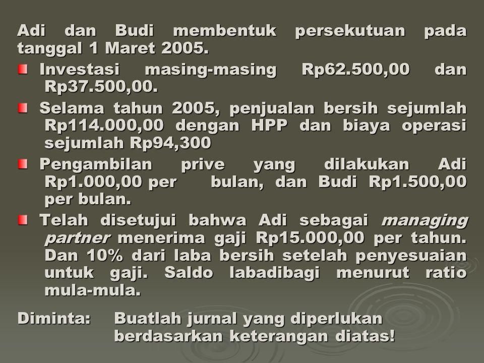 Adi dan Budi membentuk persekutuan pada tanggal 1 Maret 2005. Investasi masing-masing Rp62.500,00 dan Rp37.500,00. Investasi masing-masing Rp62.500,00