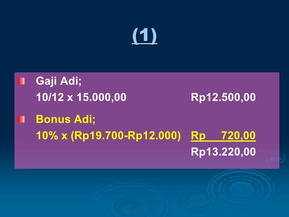 (1) Gaji Adi; 10/12 x 15.000,00Rp12.500,00 Bonus Adi; 10% x (Rp19.700-Rp12.000)Rp 720,00 Rp13.220,00
