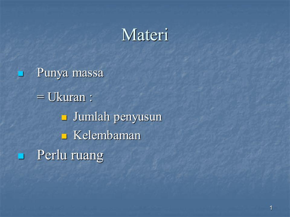 1 Materi Punya massa Punya massa = Ukuran : Jumlah penyusun Jumlah penyusun Kelembaman Kelembaman Perlu ruang Perlu ruang