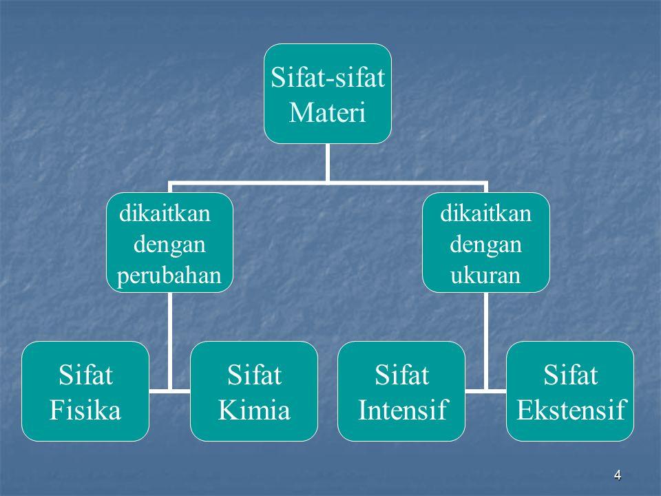 4 Sifat-sifat Materi dikaitkan dengan perubahan Sifat Fisika Sifat Kimia dikaitkan dengan ukuran Sifat Intensif Sifat Ekstensif