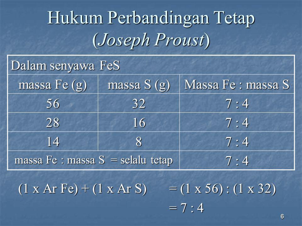 6 Hukum Perbandingan Tetap (Joseph Proust) Dalam senyawa FeS massa Fe (g) massa S (g) Massa Fe : massa S 5632 7 : 4 2816 148 massa Fe : massa S = sela
